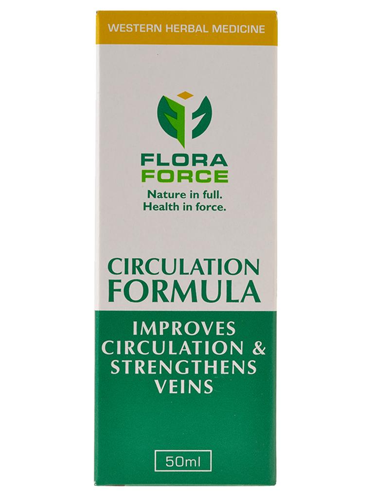 circulation formula box